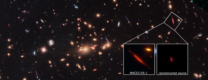 Soczewkowana galaktyka MACS 2129-1 (na czerwono, we wklejce po lewej) i jej rekonstrukcja po uwzględnieniu wpływu soczewkowania. Wygląda, że jest dyskowa i bardzo zwarta.
