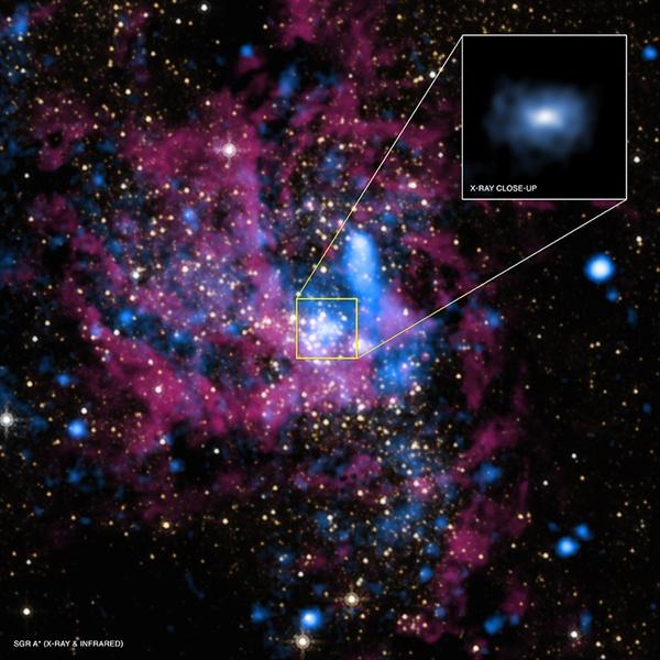 Okolice centrum Drogi Mlecznej w wysokich energiach i zoom na źródło Sgr-A* (Strzelec, centrum Galaktyki).