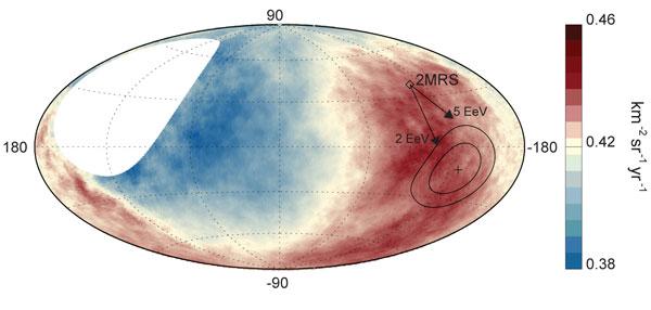 Dipolowy rozkład intensywności promieniowania nadbiegających cząstek promieniowania kosmicznego o wysokich energiach, sugerujący jakieś galaktyczne (nieodległe bardziej niż o miliony parseków) pochodzenie tych promieni. Szczegóły w tekście. Źródło - Pierre Auger Observatory.