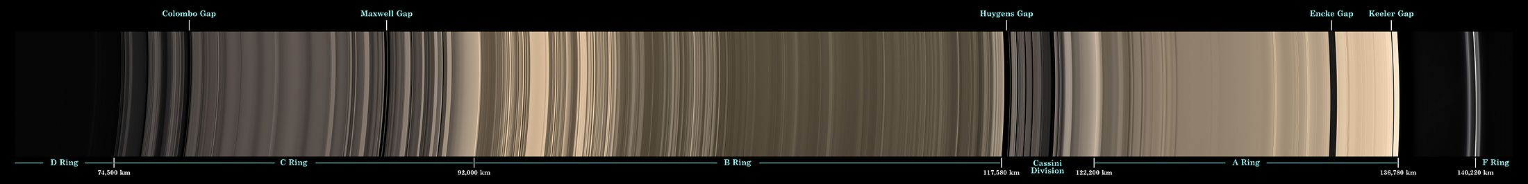 Przekrój przez pierścienie Saturna w płaszczyźnie tych pierścieni - widok z sondy (NASA).
