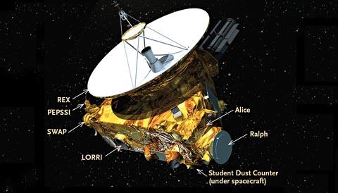 Sonda New Horizons (nie Voyager-2!). Źródło - blog Alana Sterna, NASA/JHU-APL/SWRI.