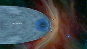 Położenie Voyagerów w stosunku do heliopauzy. Wizja artystyczna, NASA-JPL.